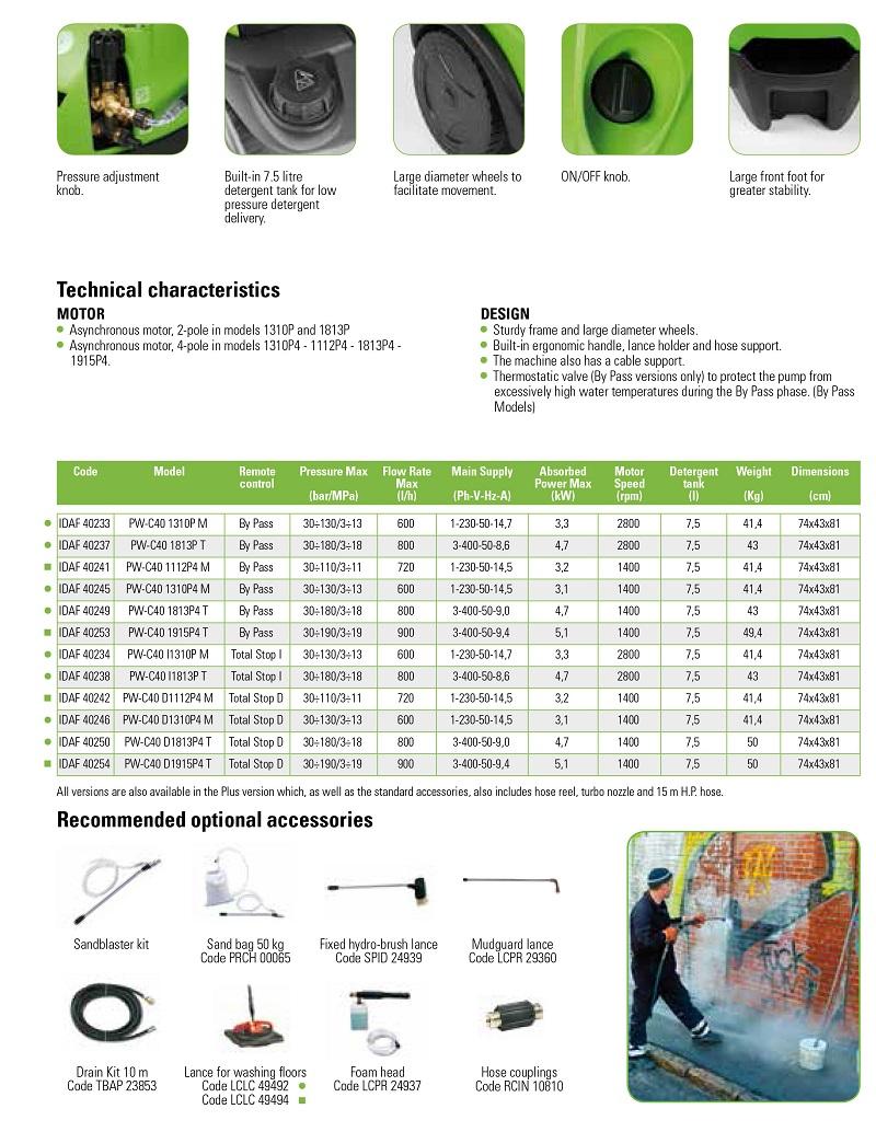 máy phun áp lực cao nước lạnh IPC PW-C40